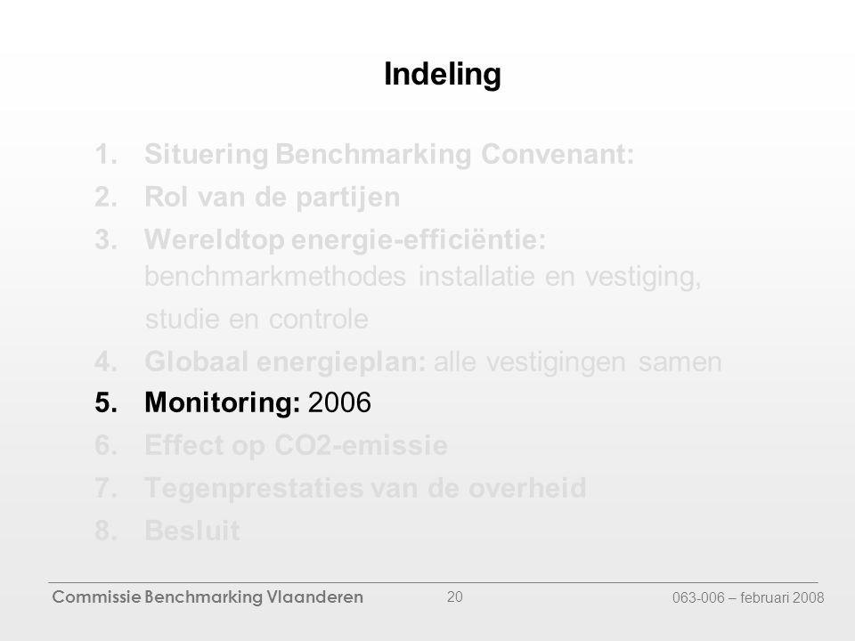 Commissie Benchmarking Vlaanderen 063-006 – februari 2008 20 Indeling 1.Situering Benchmarking Convenant: 2.Rol van de partijen 3.Wereldtop energie-efficiëntie: benchmarkmethodes installatie en vestiging, studie en controle 4.Globaal energieplan: alle vestigingen samen 5.Monitoring: 2006 6.Effect op CO2-emissie 7.Tegenprestaties van de overheid 8.Besluit