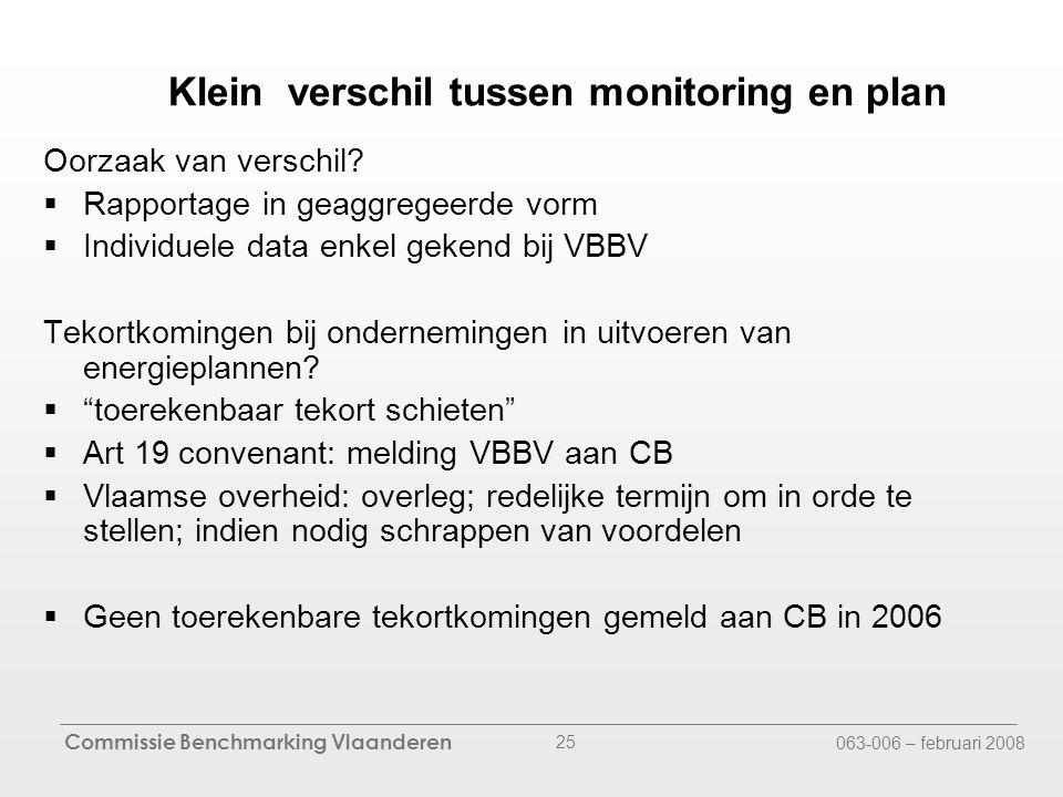 Commissie Benchmarking Vlaanderen 063-006 – februari 2008 25 Oorzaak van verschil.
