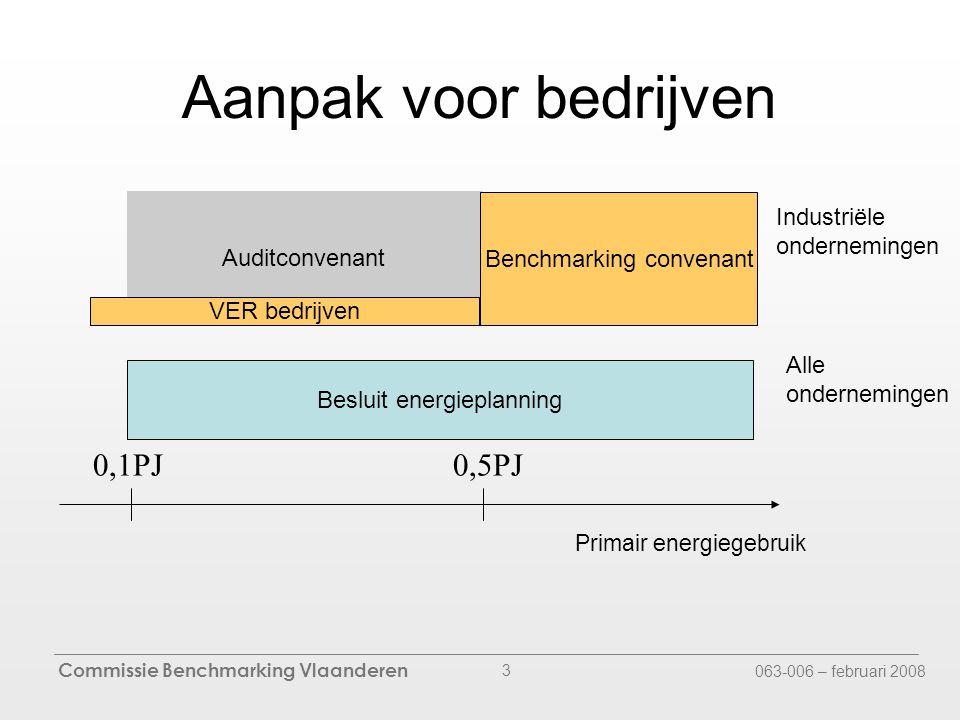 Commissie Benchmarking Vlaanderen 063-006 – februari 2008 3 Aanpak voor bedrijven 0,5PJ0,1PJ Besluit energieplanning Auditconvenant Benchmarking convenant VER bedrijven Industriële ondernemingen Alle ondernemingen Primair energiegebruik