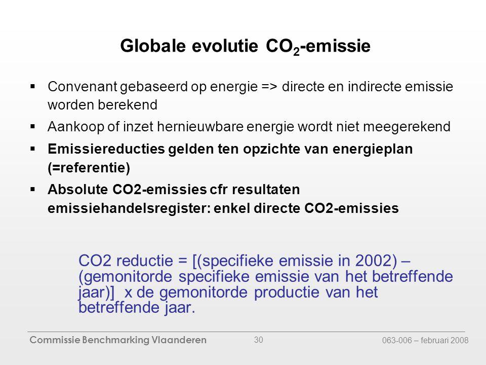 Commissie Benchmarking Vlaanderen 063-006 – februari 2008 30  Convenant gebaseerd op energie => directe en indirecte emissie worden berekend  Aankoop of inzet hernieuwbare energie wordt niet meegerekend  Emissiereducties gelden ten opzichte van energieplan (=referentie)  Absolute CO2-emissies cfr resultaten emissiehandelsregister: enkel directe CO2-emissies CO2 reductie = [(specifieke emissie in 2002) – (gemonitorde specifieke emissie van het betreffende jaar)] x de gemonitorde productie van het betreffende jaar.