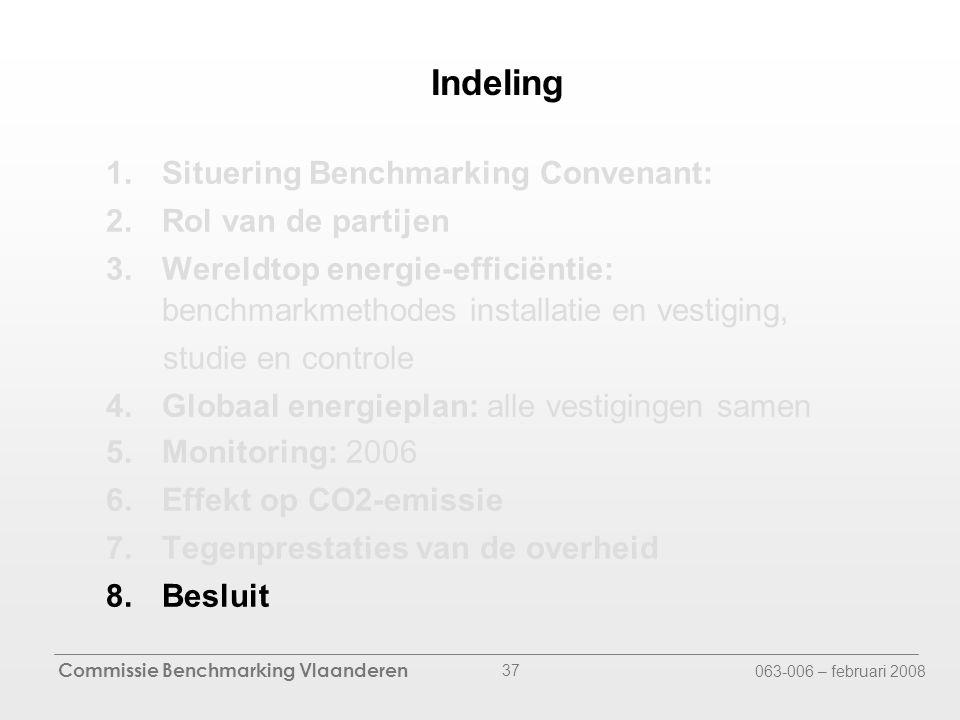 Commissie Benchmarking Vlaanderen 063-006 – februari 2008 37 Indeling 1.Situering Benchmarking Convenant: 2.Rol van de partijen 3.Wereldtop energie-efficiëntie: benchmarkmethodes installatie en vestiging, studie en controle 4.Globaal energieplan: alle vestigingen samen 5.Monitoring: 2006 6.Effekt op CO2-emissie 7.Tegenprestaties van de overheid 8.Besluit