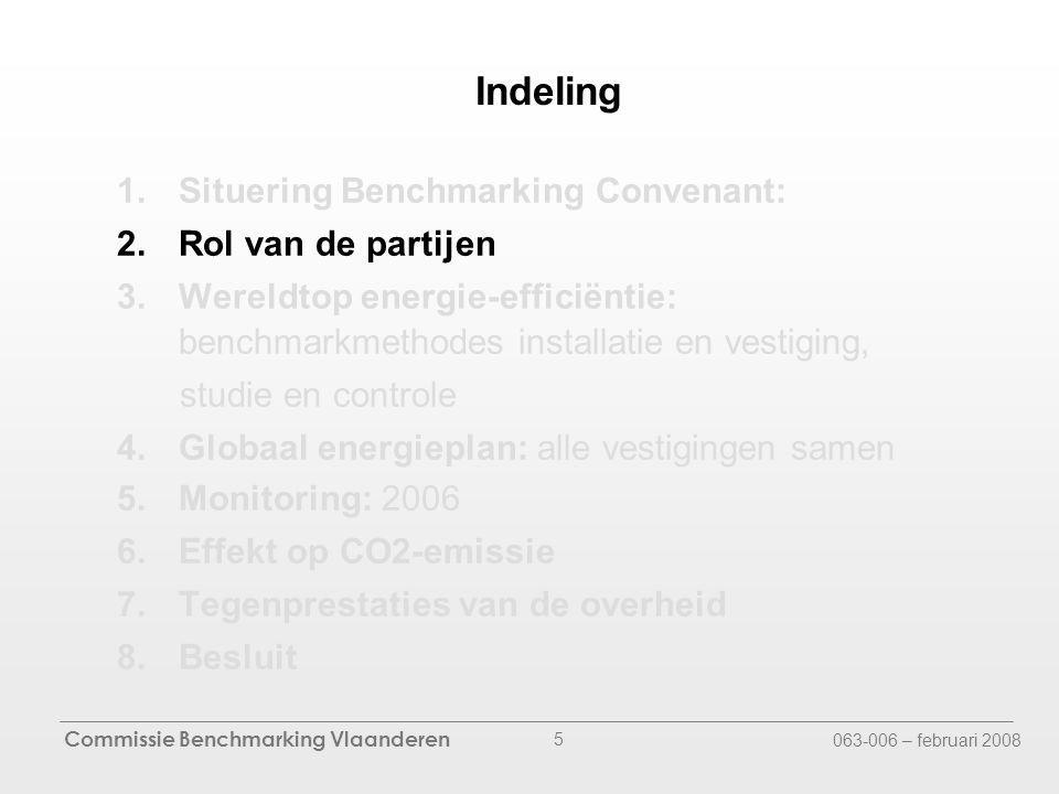 Commissie Benchmarking Vlaanderen 063-006 – februari 2008 5 Indeling 1.Situering Benchmarking Convenant: 2.Rol van de partijen 3.Wereldtop energie-efficiëntie: benchmarkmethodes installatie en vestiging, studie en controle 4.Globaal energieplan: alle vestigingen samen 5.Monitoring: 2006 6.Effekt op CO2-emissie 7.Tegenprestaties van de overheid 8.Besluit