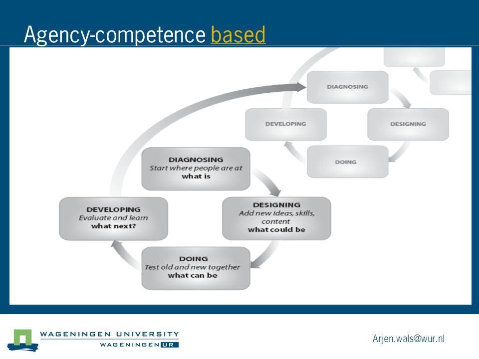 Agency-competence basedbased Arjen.wals@wur.nl