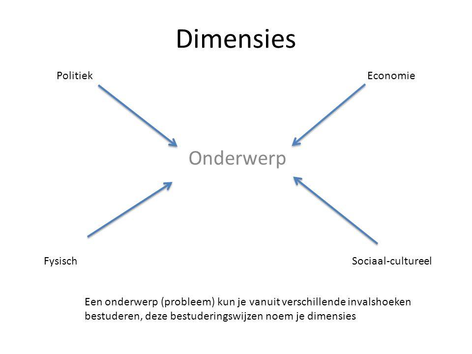 Dimensies Onderwerp PolitiekEconomie Sociaal-cultureelFysisch Een onderwerp (probleem) kun je vanuit verschillende invalshoeken bestuderen, deze bestu