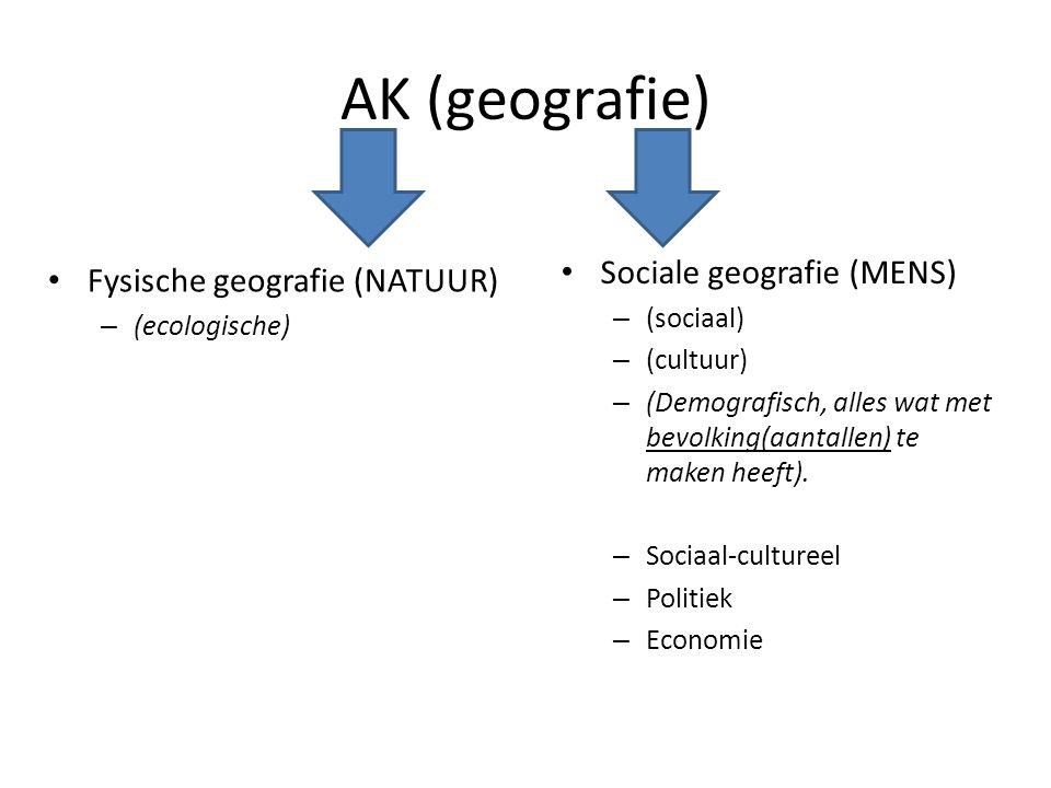 Fysische geografie (NATUUR) – (ecologische) Sociale geografie (MENS) – (sociaal) – (cultuur) – (Demografisch, alles wat met bevolking(aantallen) te ma