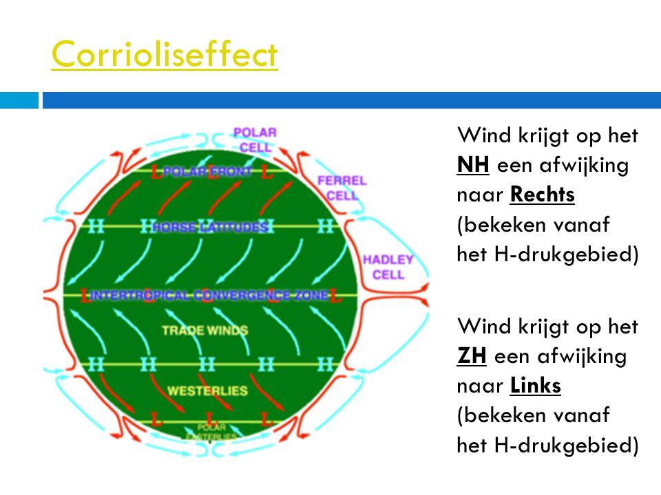 Corrioliseffect Wind krijgt op het NH een afwijking naar Rechts (bekeken vanaf het H-drukgebied) Wind krijgt op het ZH een afwijking naar Links (bekek
