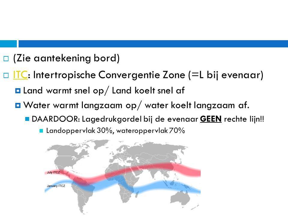  (Zie aantekening bord)  ITC: Intertropische Convergentie Zone (=L bij evenaar) ITC  Land warmt snel op/ Land koelt snel af  Water warmt langzaam