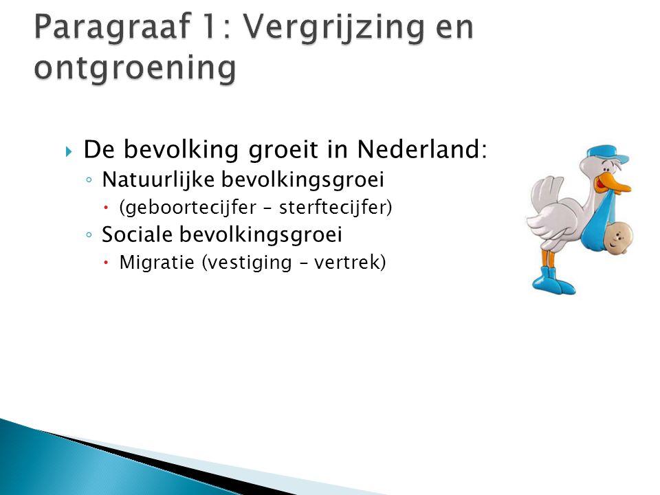  De bevolking groeit in Nederland: ◦ Natuurlijke bevolkingsgroei  (geboortecijfer – sterftecijfer) ◦ Sociale bevolkingsgroei  Migratie (vestiging –