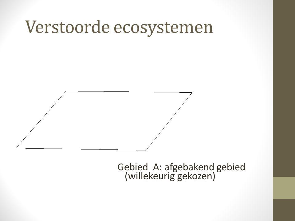 Verstoorde ecosystemen Gebied A: afgebakend gebied (willekeurig gekozen)