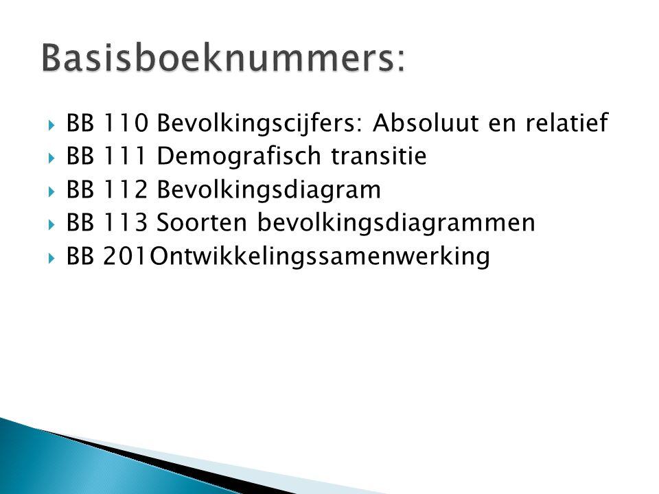  BB 110 Bevolkingscijfers: Absoluut en relatief  BB 111 Demografisch transitie  BB 112 Bevolkingsdiagram  BB 113 Soorten bevolkingsdiagrammen  BB 201Ontwikkelingssamenwerking