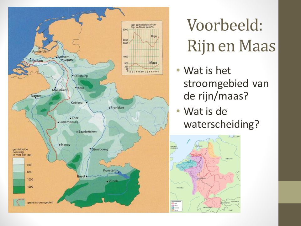 Voorbeeld: Rijn en Maas Wat is het stroomgebied van de rijn/maas? Wat is de waterscheiding?