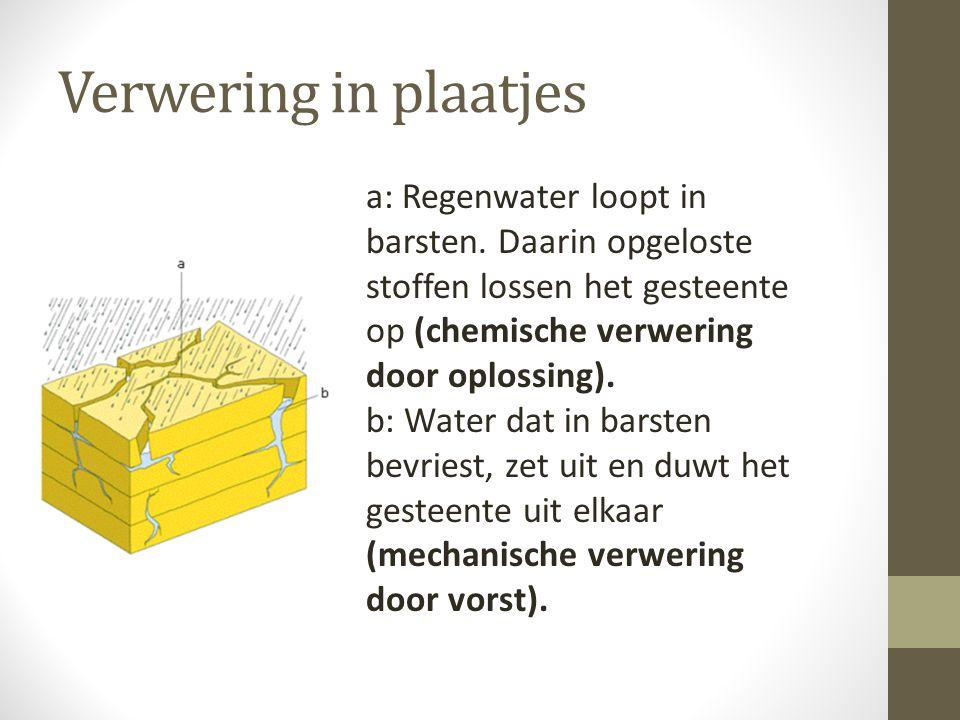 Verwering in plaatjes a: Regenwater loopt in barsten. Daarin opgeloste stoffen lossen het gesteente op (chemische verwering door oplossing). b: Water