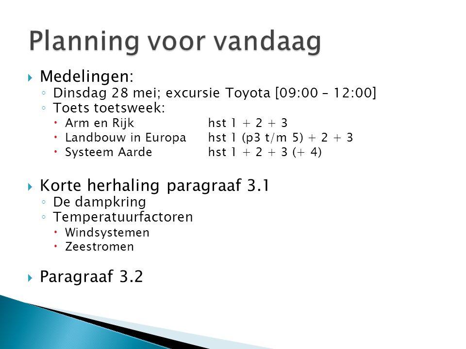  Medelingen: ◦ Dinsdag 28 mei; excursie Toyota [09:00 – 12:00] ◦ Toets toetsweek:  Arm en Rijk hst 1 + 2 + 3  Landbouw in Europahst 1 (p3 t/m 5) +