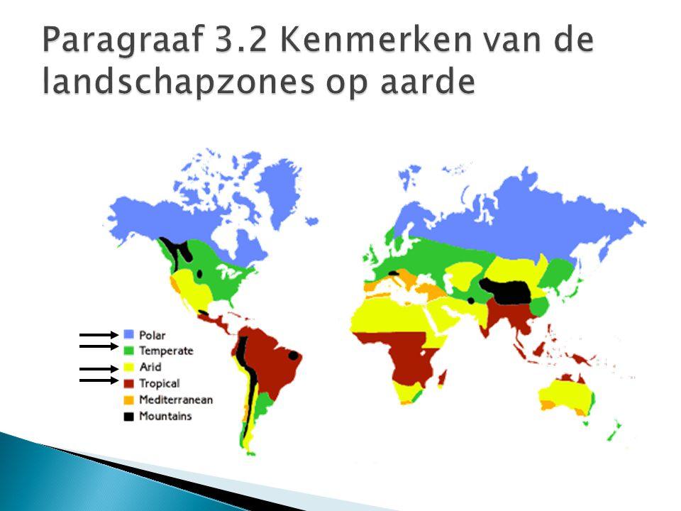  Landschapzones (ofwel natuurlijke zones), jullie hebben altijd geleerd dat landschapzones afhangen van het Klimaat.