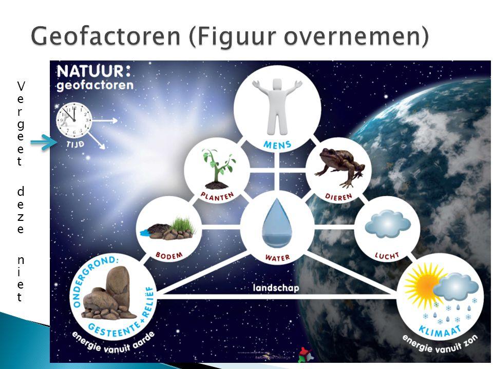  Verander 1 element uit de figuur en alles zal veranderen, maar de mate waarin deze verandering plaatsvindt hangt af van de: ◦ Plaats ◦ Schaal ◦ En tijd  VB: Klimaatveranderingen vergen veel tijd.