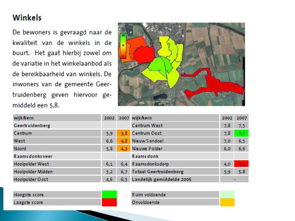  Buurt: deel van een wijk  Wijk: afgebakend gebied  Wijk Hooipolder ◦ Buurt: 'hoefjes'  Rijvoortshoef  Bernraatshoef  Hertogshoef