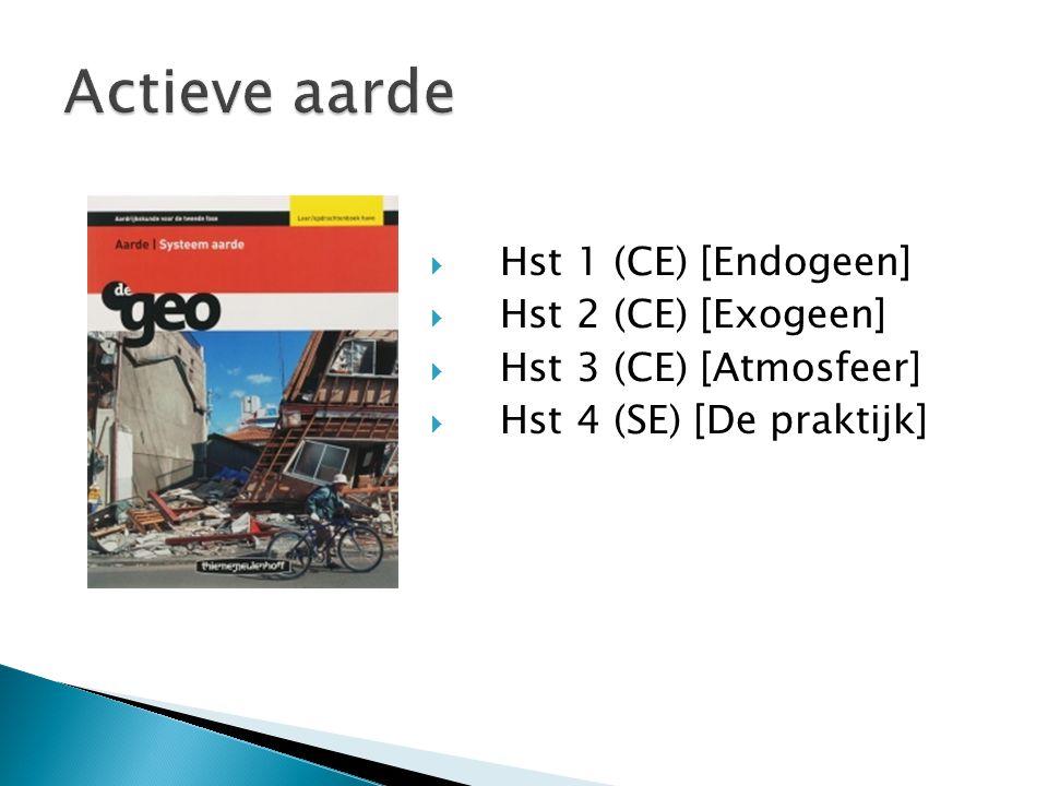  Hst 1 (CE) [Endogeen]  Hst 2 (CE) [Exogeen]  Hst 3 (CE) [Atmosfeer]  Hst 4 (SE) [De praktijk]