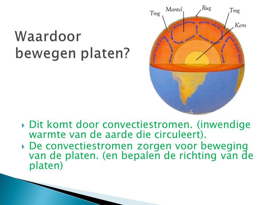  Dit komt door convectiestromen. (inwendige warmte van de aarde die circuleert).  De convectiestromen zorgen voor beweging van de platen. (en bepale