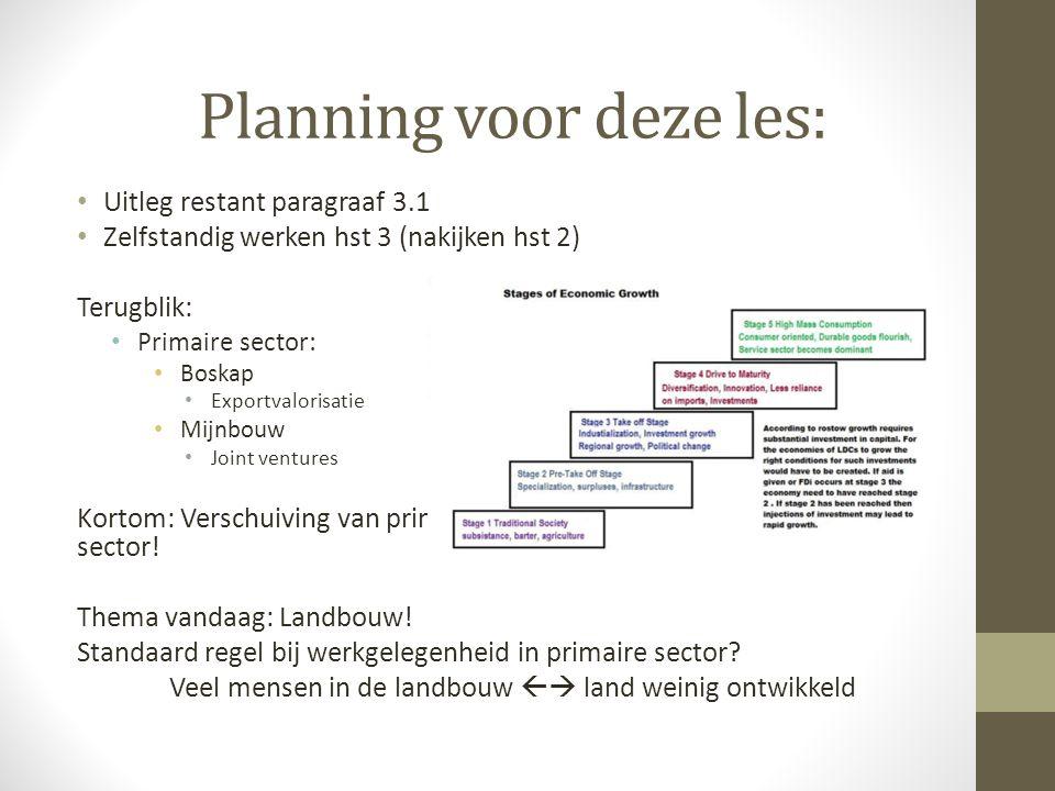 Planning voor deze les: Uitleg restant paragraaf 3.1 Zelfstandig werken hst 3 (nakijken hst 2) Terugblik: Primaire sector: Boskap Exportvalorisatie Mi