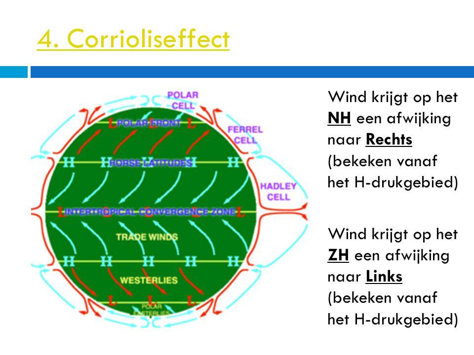 4. Corrioliseffect Wind krijgt op het NH een afwijking naar Rechts (bekeken vanaf het H-drukgebied) Wind krijgt op het ZH een afwijking naar Links (be