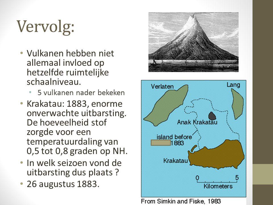 Vervolg: Vulkanen hebben niet allemaal invloed op hetzelfde ruimtelijke schaalniveau. 5 vulkanen nader bekeken Krakatau: 1883, enorme onverwachte uitb