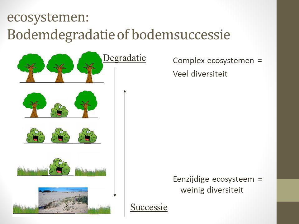 ecosystemen: Bodemdegradatie of bodemsuccessie Complex ecosystemen = Veel diversiteit Eenzijdige ecosysteem = weinig diversiteit Successie Degradatie