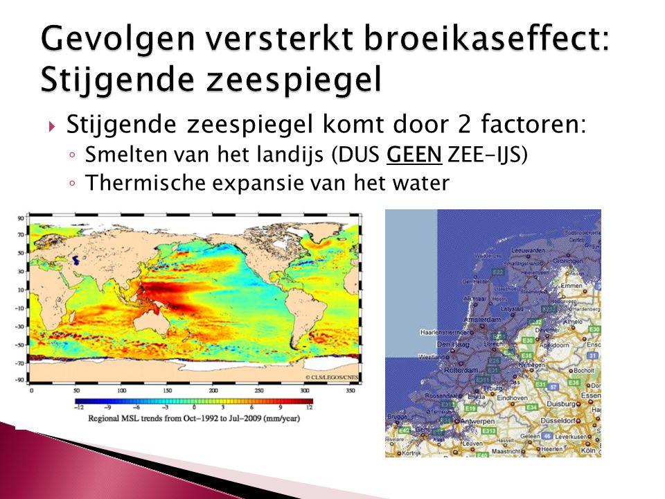  Stijgende zeespiegel komt door 2 factoren: ◦ Smelten van het landijs (DUS GEEN ZEE-IJS) ◦ Thermische expansie van het water