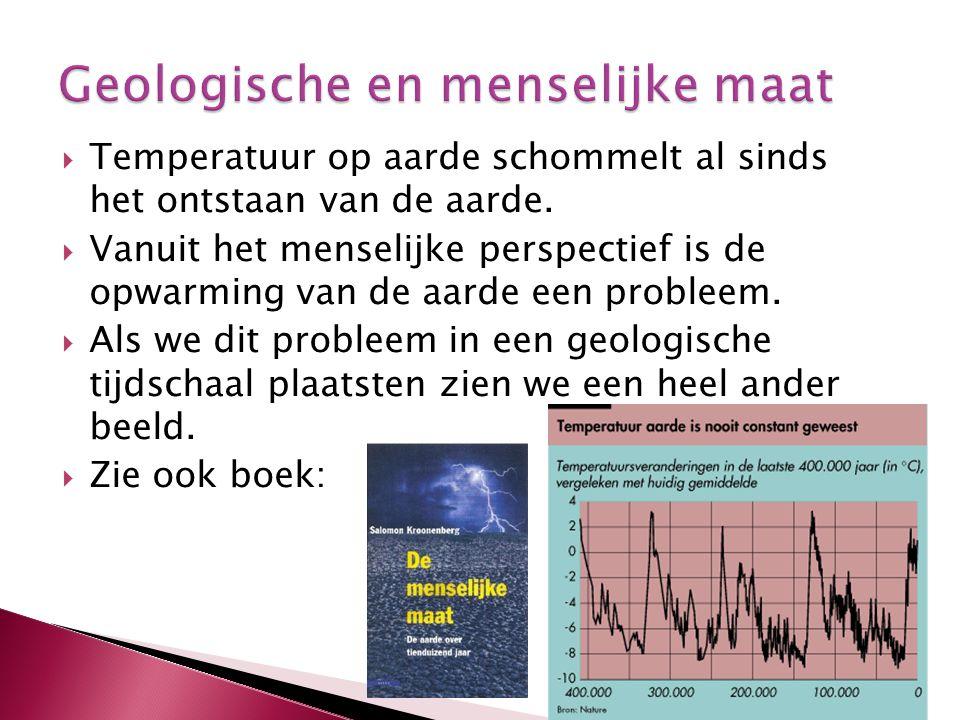  Temperatuur op aarde schommelt al sinds het ontstaan van de aarde.  Vanuit het menselijke perspectief is de opwarming van de aarde een probleem. 