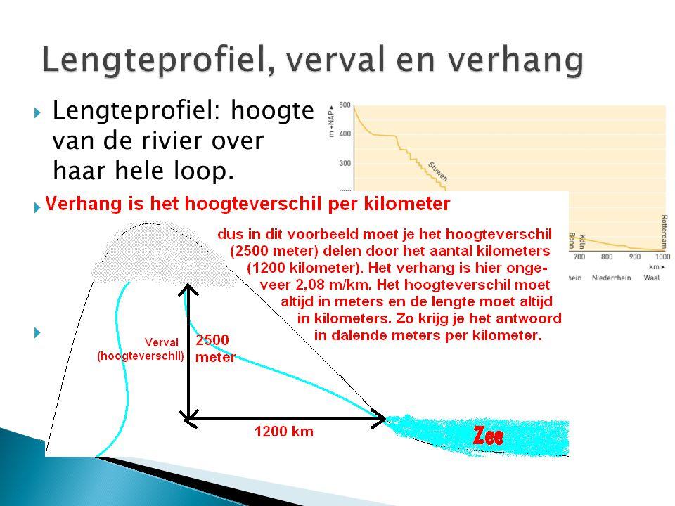  Lengteprofiel: hoogte van de rivier over haar hele loop.  Hieruit kun je verval afleiden: Hoogteverschil tussen 2 plaatsen.  Verhang: Verval per k