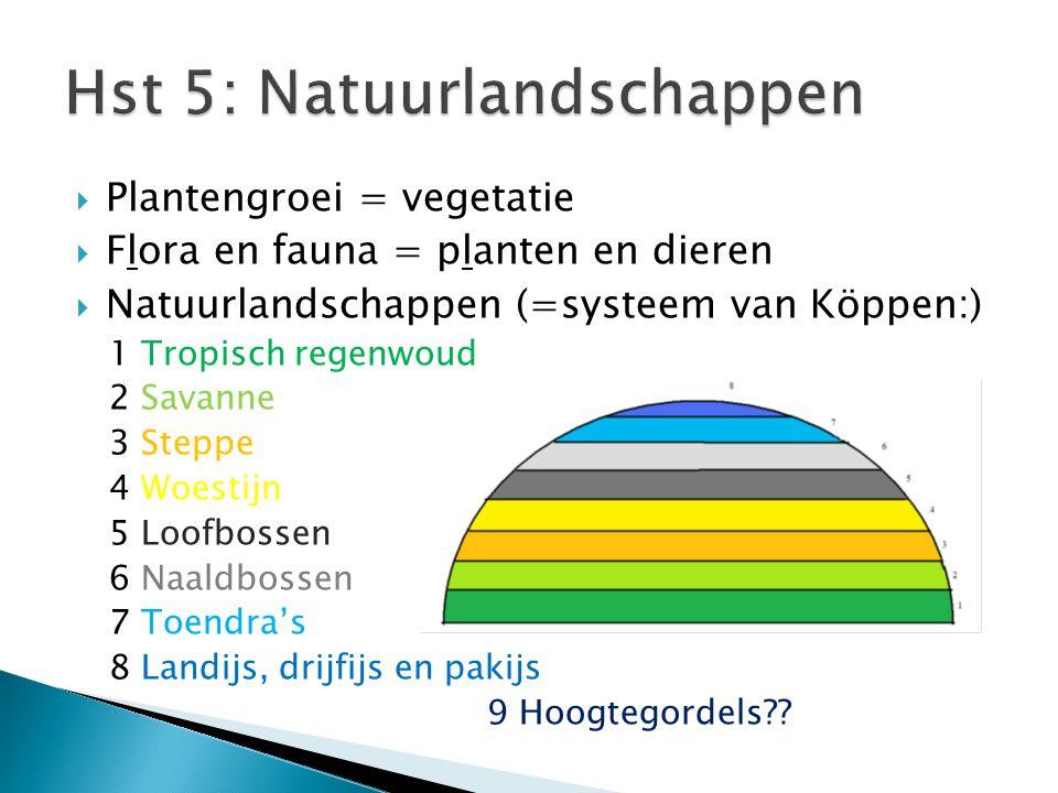  Plantengroei = vegetatie  Flora en fauna = planten en dieren  Natuurlandschappen (=systeem van Köppen:) 1 Tropisch regenwoud 2 Savanne 3 Steppe 4