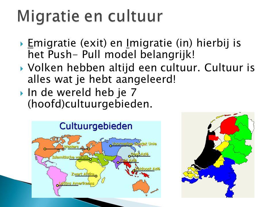 Emigratie (exit) en Imigratie (in) hierbij is het Push- Pull model belangrijk!  Volken hebben altijd een cultuur. Cultuur is alles wat je hebt aang