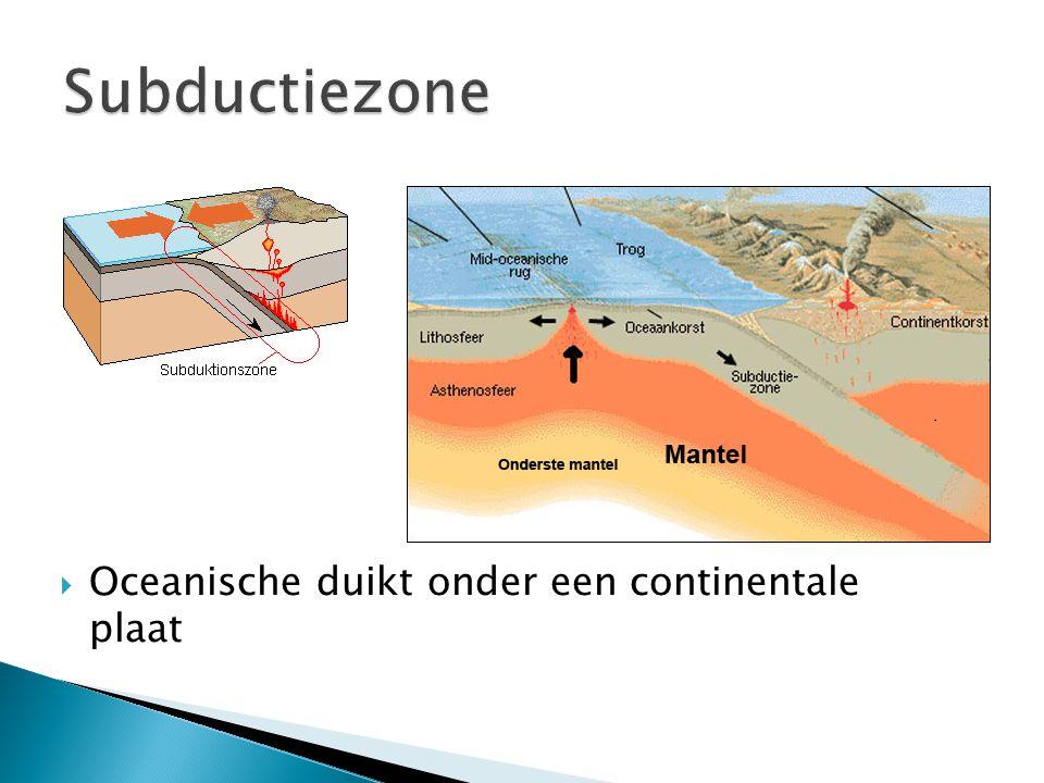  Oceanische duikt onder een continentale plaat