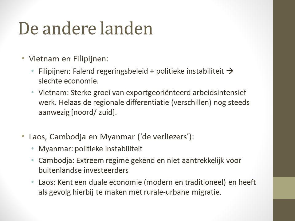 De andere landen Vietnam en Filipijnen: Filipijnen: Falend regeringsbeleid + politieke instabiliteit  slechte economie.