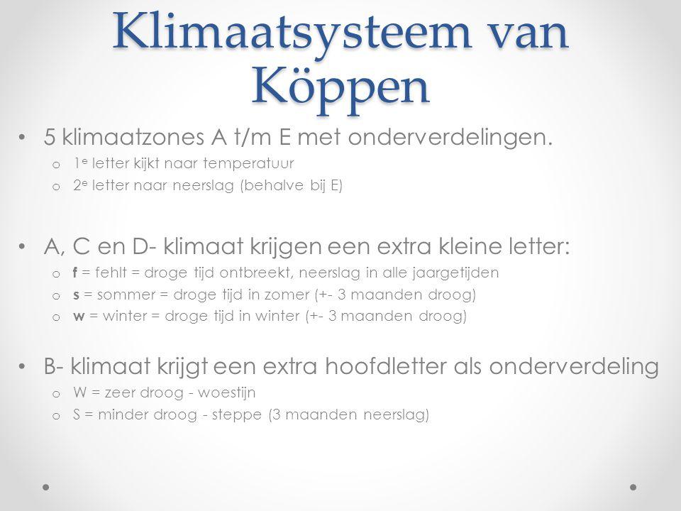 Klimaatsysteem van Köppen 5 klimaatzones A t/m E met onderverdelingen. o 1 e letter kijkt naar temperatuur o 2 e letter naar neerslag (behalve bij E)