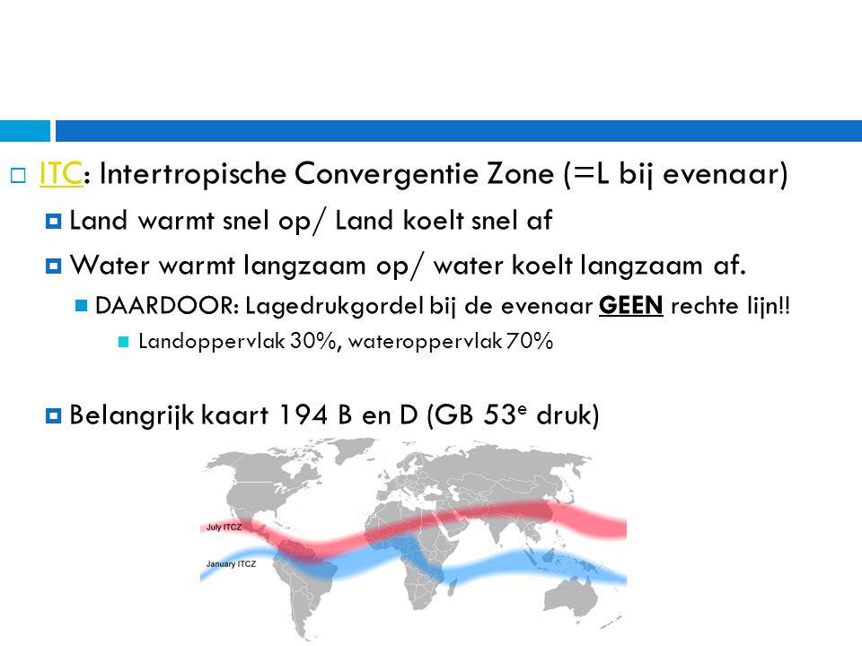 ITC: Intertropische Convergentie Zone (=L bij evenaar) ITC  Land warmt snel op/ Land koelt snel af  Water warmt langzaam op/ water koelt langzaam