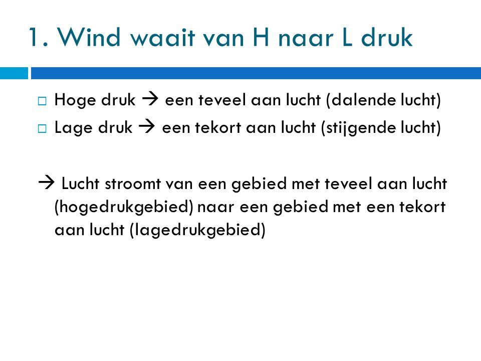 1. Wind waait van H naar L druk  Hoge druk  een teveel aan lucht (dalende lucht)  Lage druk  een tekort aan lucht (stijgende lucht)  Lucht stroom