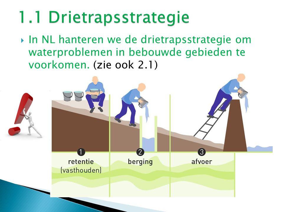 In NL hanteren we de drietrapsstrategie om waterproblemen in bebouwde gebieden te voorkomen.
