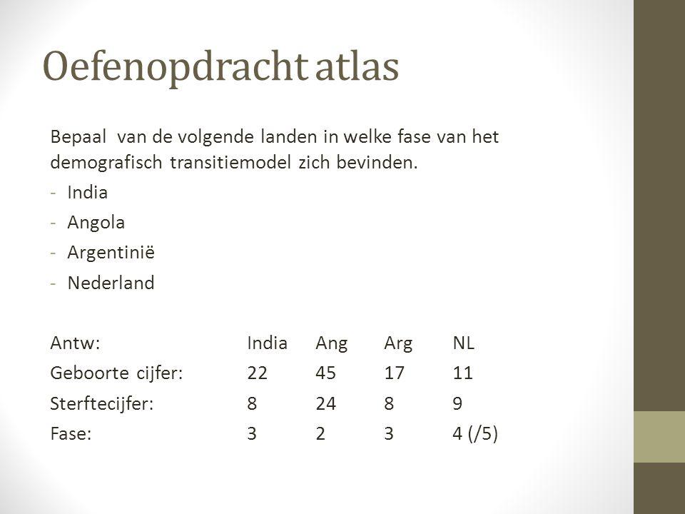 Oefenopdracht atlas Bepaal van de volgende landen in welke fase van het demografisch transitiemodel zich bevinden. -India -Angola -Argentinië -Nederla