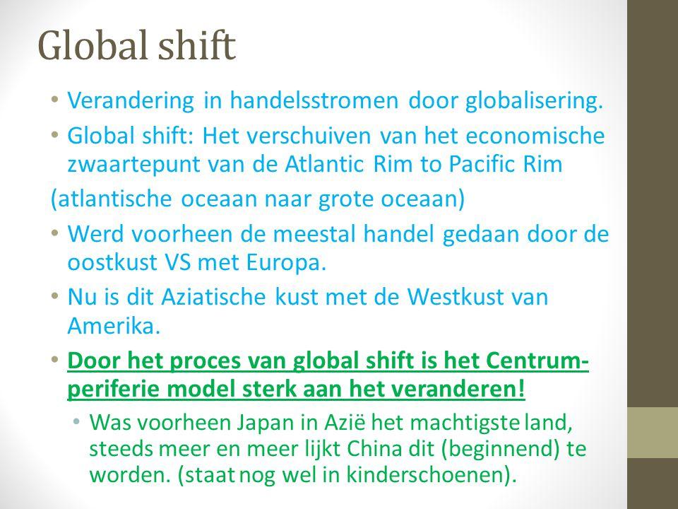 Global shift – Verschuiving C en P Noord-zuid ??? Doen die mee?