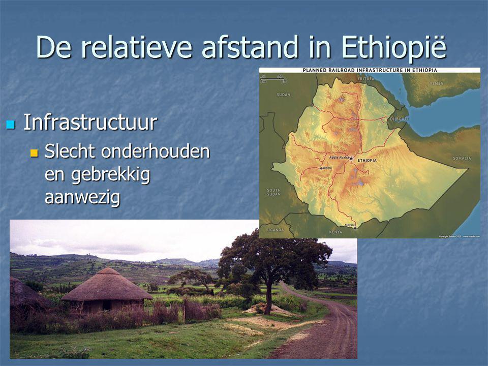 De relatieve afstand in Ethiopië Infrastructuur Infrastructuur Slecht onderhouden en gebrekkig aanwezig Slecht onderhouden en gebrekkig aanwezig
