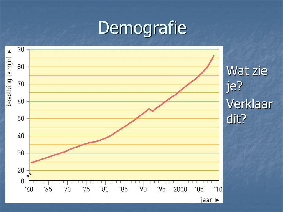 Demografie Wat zie je? Wat zie je? Verklaar dit? Verklaar dit?
