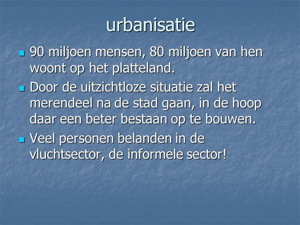 urbanisatie 90 miljoen mensen, 80 miljoen van hen woont op het platteland. 90 miljoen mensen, 80 miljoen van hen woont op het platteland. Door de uitz