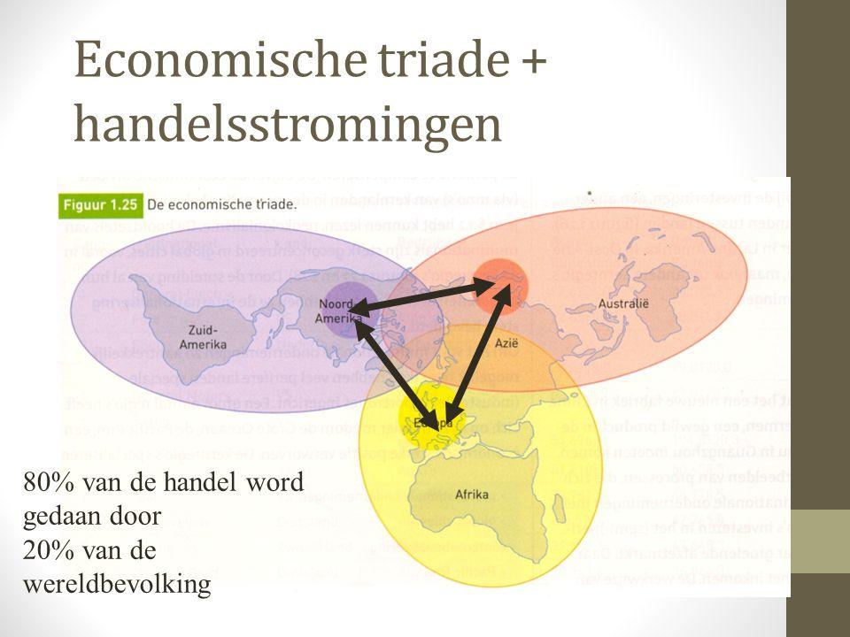 Economische triade + handelsstromingen 80% van de handel word gedaan door 20% van de wereldbevolking