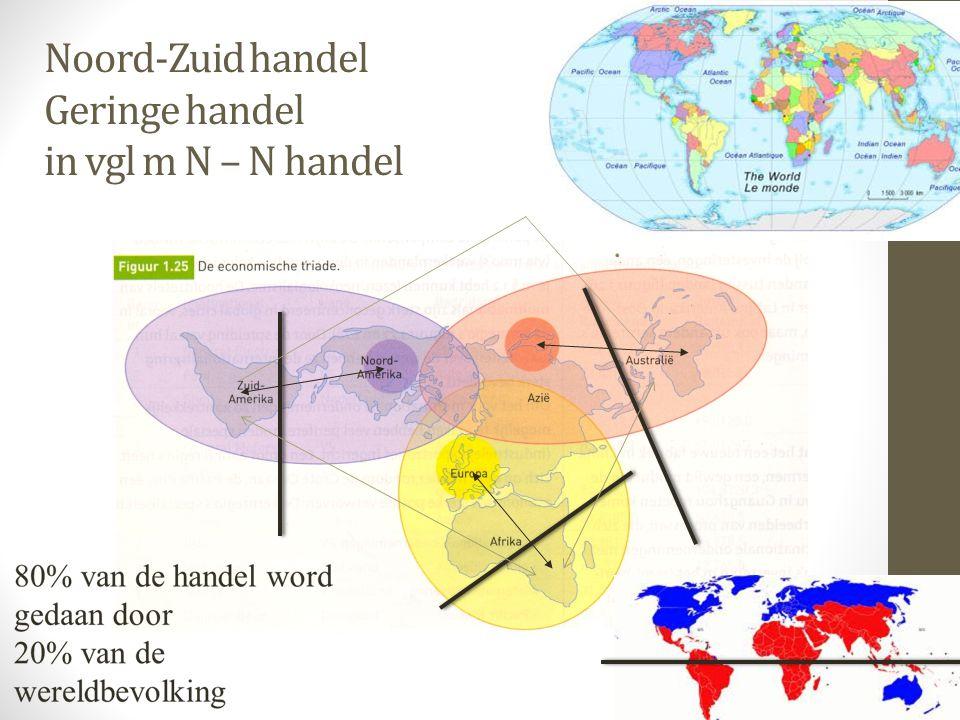 Kritiek op Noord-Zuid handel Ongunstige ruilvoet: Door Noord-Zuid tegenstellingen verkoopt men goedkope grondstoffen aan het rijke noorden (om toch maar iets te verdienen).