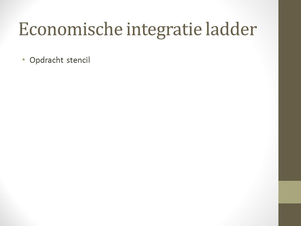 Economische integratie ladder Opdracht stencil