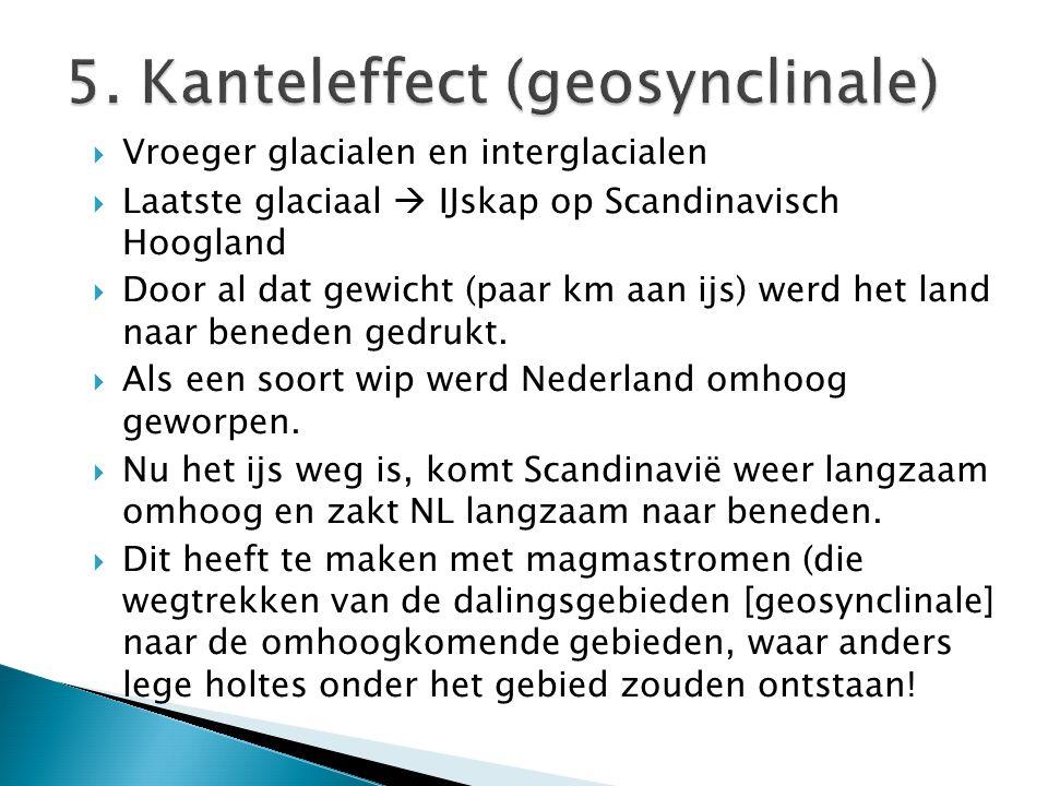  Vroeger glacialen en interglacialen  Laatste glaciaal  IJskap op Scandinavisch Hoogland  Door al dat gewicht (paar km aan ijs) werd het land naar