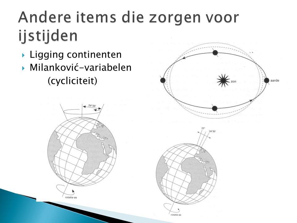  Ligging continenten  Milanković-variabelen (cycliciteit)
