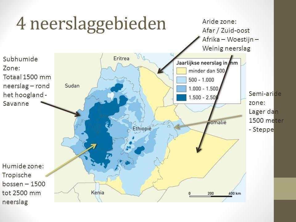 4 neerslaggebieden Aride zone: Afar / Zuid-oost Afrika – Woestijn – Weinig neerslag Semi-aride zone: Lager dan 1500 meter - Steppe Subhumide Zone: Tot