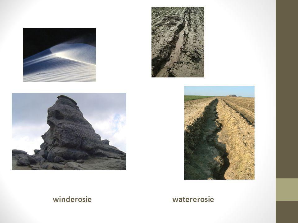 winderosiewatererosie
