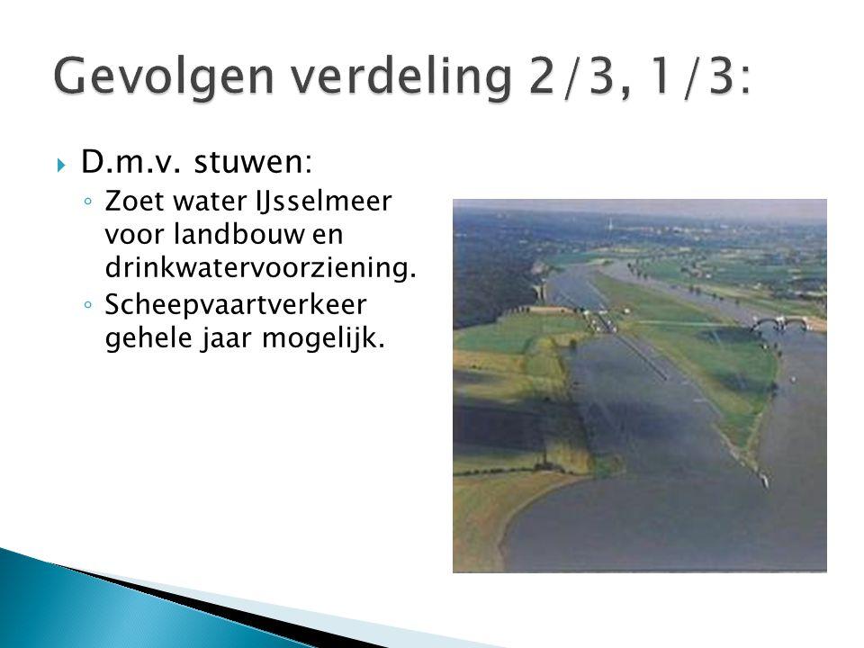  D.m.v. stuwen: ◦ Zoet water IJsselmeer voor landbouw en drinkwatervoorziening. ◦ Scheepvaartverkeer gehele jaar mogelijk.